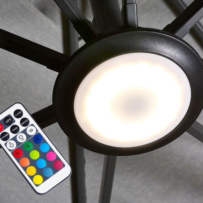 LED подсветка для садовых зонтов Platinum