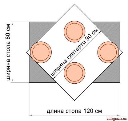 скатерть 90×90 см на прямоугольном столе