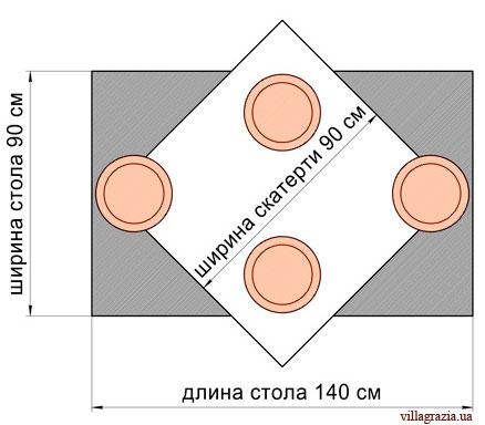 скатерть 90×90 см на большом прямоугольном столе