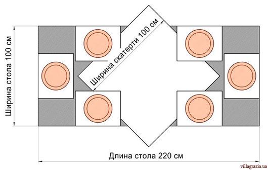 скатерть 100×100 см на прямоугольном столе