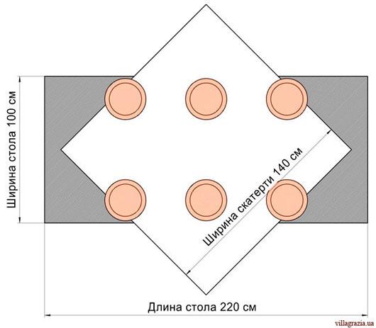 скатерть 140×140 см на большом прямоугольном столе