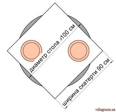 Стол округлой формы диаметром 100 см