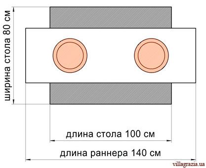 Стол прямоугольной формы 80x100 см