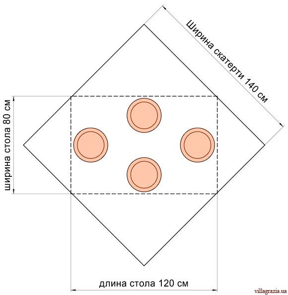 Прямоугольный стол 120x80 см