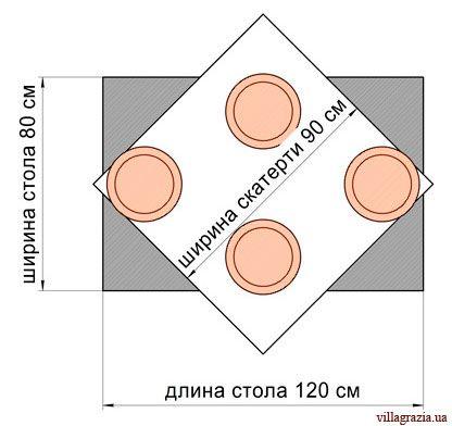 Стол прямоугольной формы 80x120 см