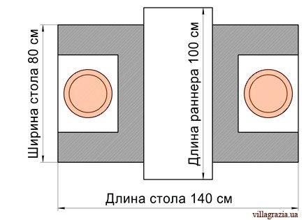Стол прямоугольной формы 90x140 см