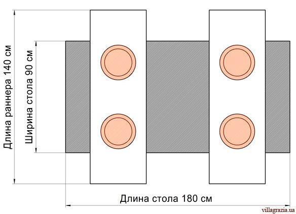 Прямоугольный стол 180x90 см