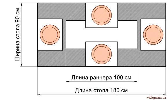 Стол прямоугольной формы 90x180 см