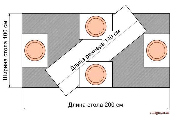 Прямоугольный стол 200x100 см
