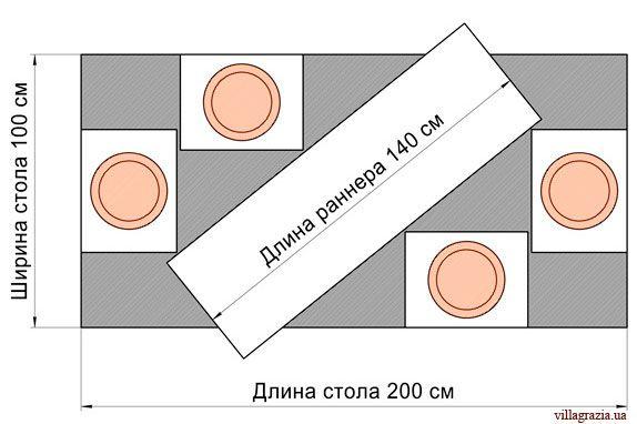 Стол прямоугольной формы 100x200 см