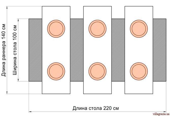 Стол прямоугольной формы 100x220 см
