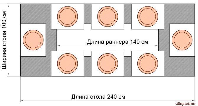 Стол прямоугольной формы 100x240 см