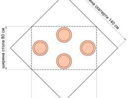 схема расположения скатерти по диагонали